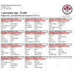 Razporedi 201314 2